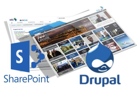 SharePoint Drupal