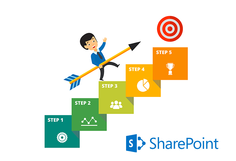 benefits of sharepoint online