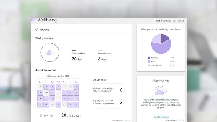 wellbeing metrics