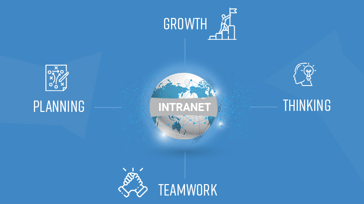 illustration of intranet