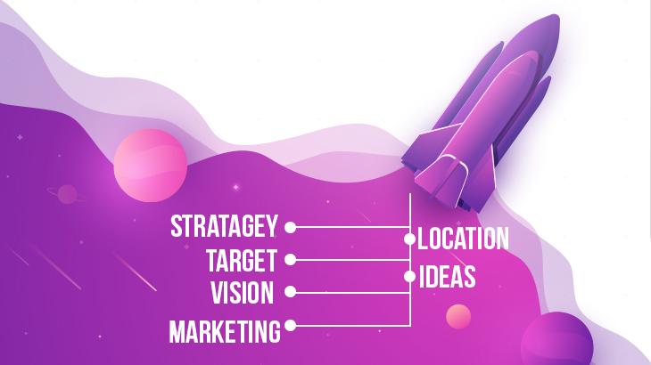 a violet graphic with a text of strategy, target, vision